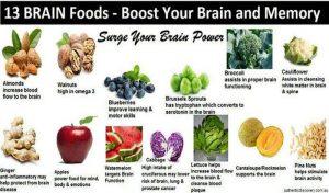 13brainfoods